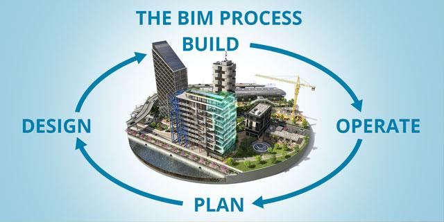 actueel-the-BIM-proces-build-operate-plan-design.jpg